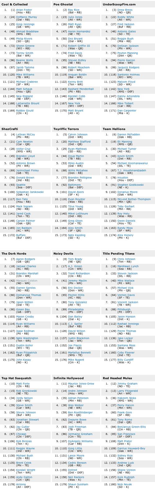 mfl 2012 draft results